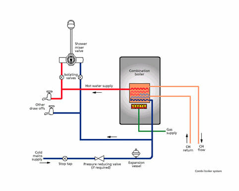 Y Plan Biflow Central Heating System Electrical Control Connections And Wiring Diagram furthermore Installation Of Air Handling Units likewise Air Conditioner  pressors in addition What You Need Know About Installing Your Nest Thermostat in addition Electrical Symbols. on thermostat wiring